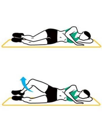 Druga vježba